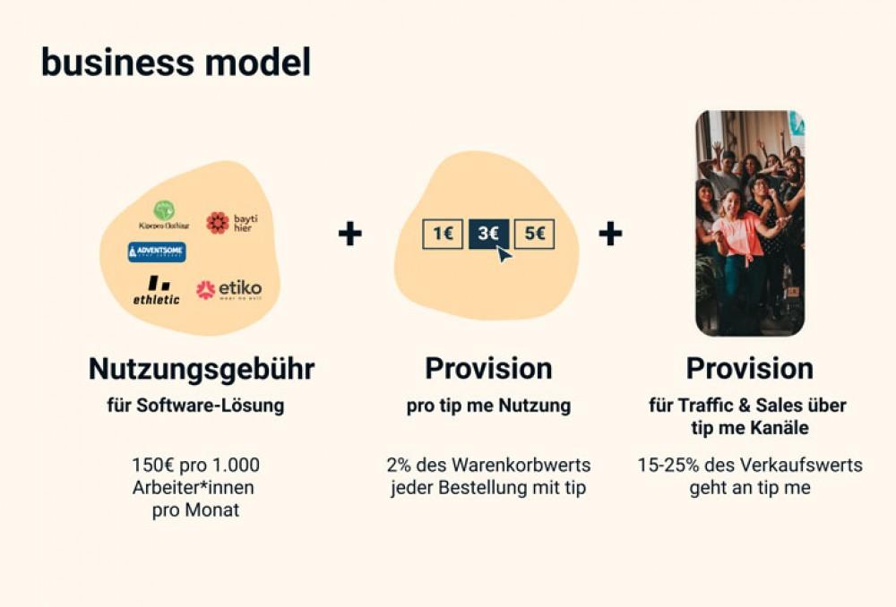 Business Model von tip me